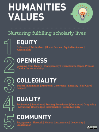 humanities-values-771x1024